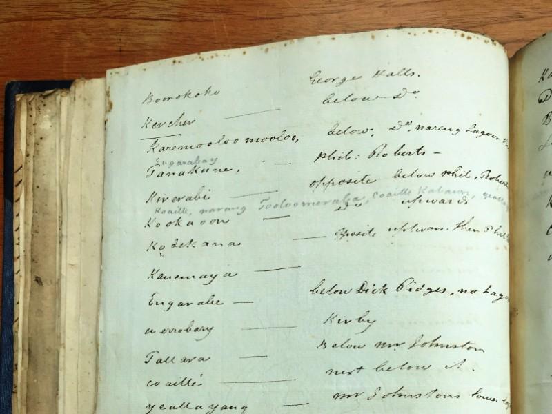 Reverend McGarvey's book, containing Aboriginal names for the Hawksbury